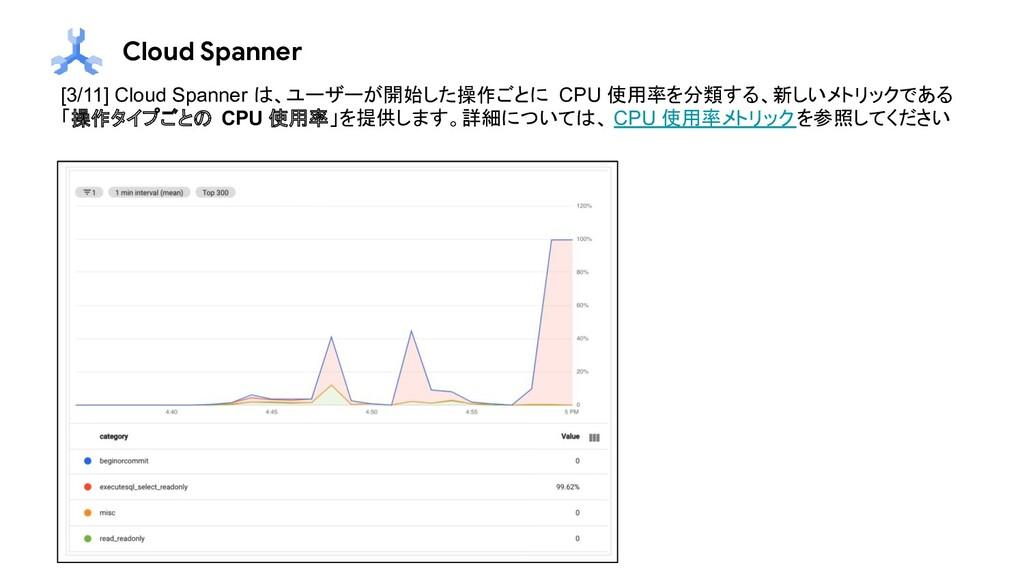Cloud Spanner [3/11] Cloud Spanner は、ユーザーが開始した操...