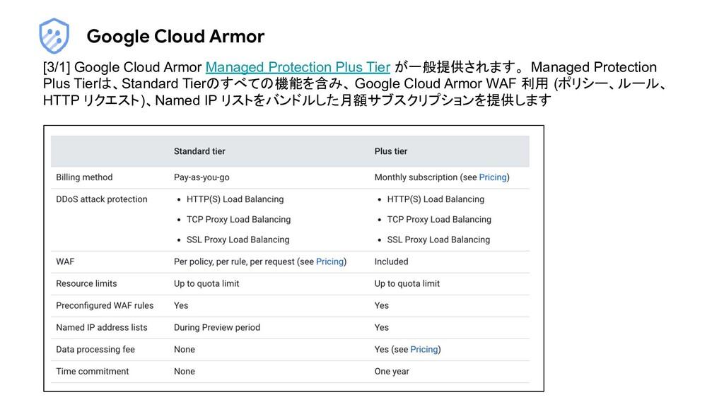 Google Cloud Armor [3/1] Google Cloud Armor Man...