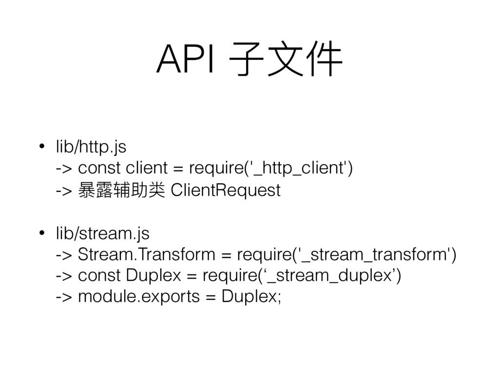 API ⼦子⽂文件 • lib/http.js -> const client = requ...