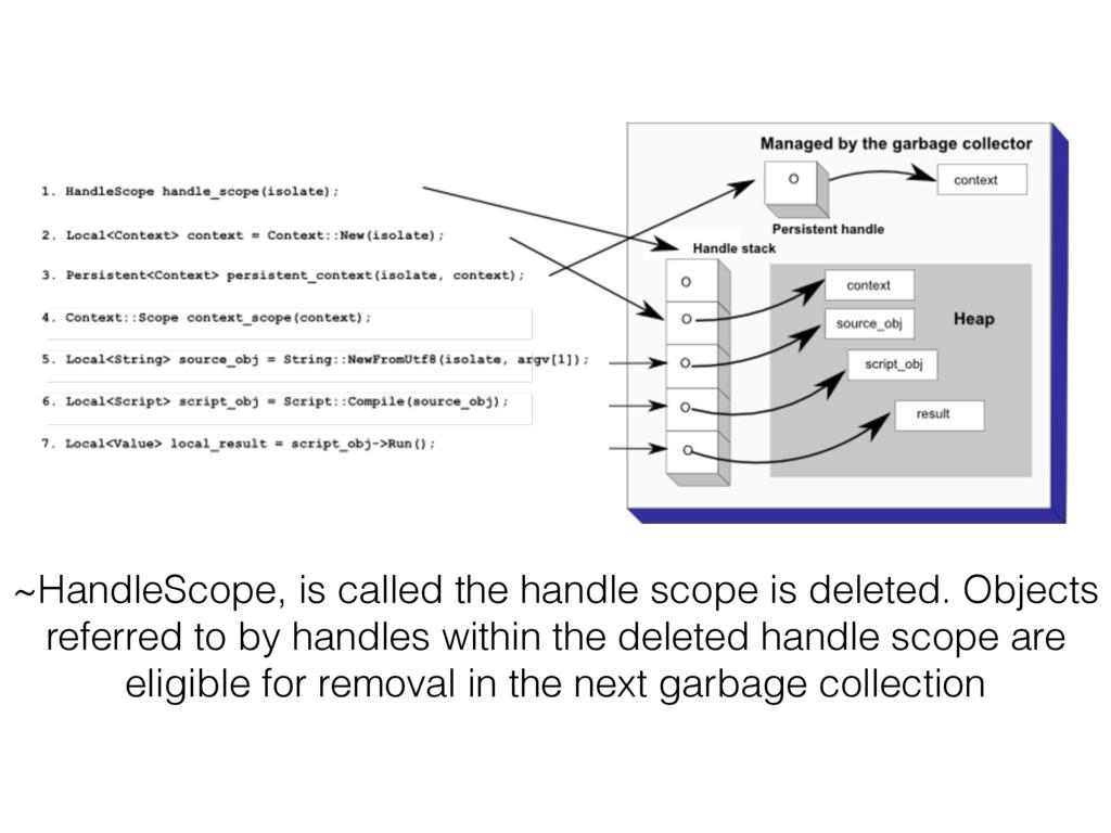 ~HandleScope, is called the handle scope is del...