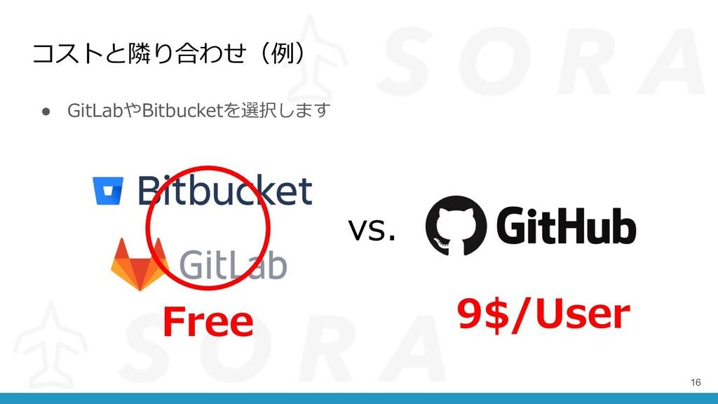 コストと隣り合わせ(例) 16 ● GitLabやBitbucketを選択します vs. Fr...