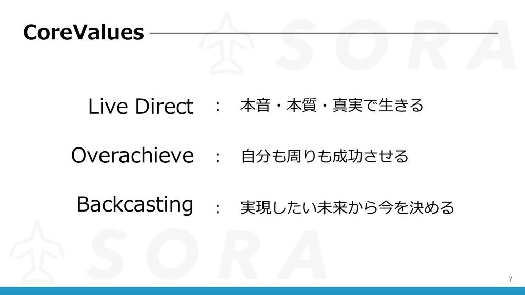 7 CoreValues Live Direct Overachieve Backcastin...