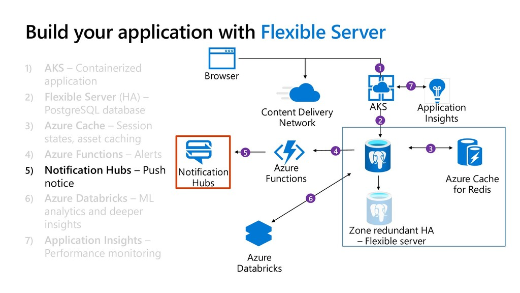 Build your application with Flexible Server 1) ...