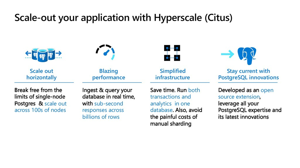 Scale-out your application with Hyperscale (Cit...