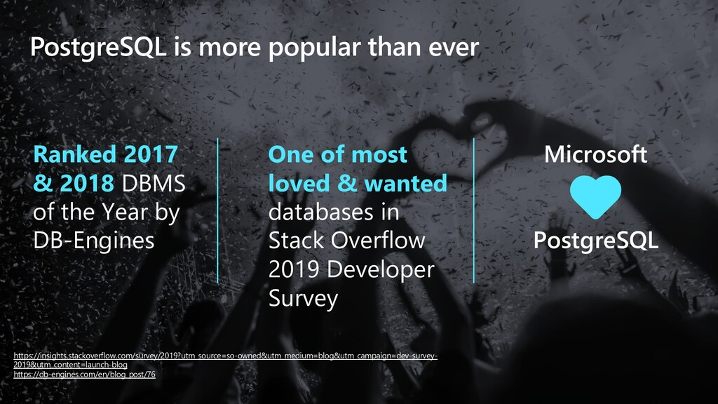PostgreSQL is more popular than ever Ranked 201...