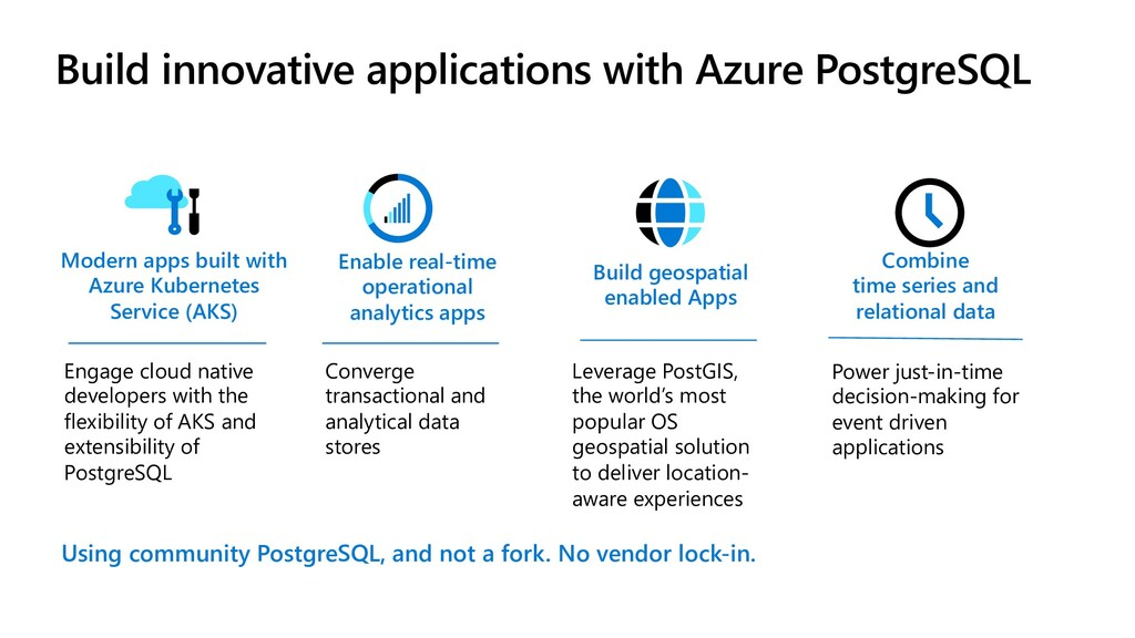 Build innovative applications with Azure Postgr...