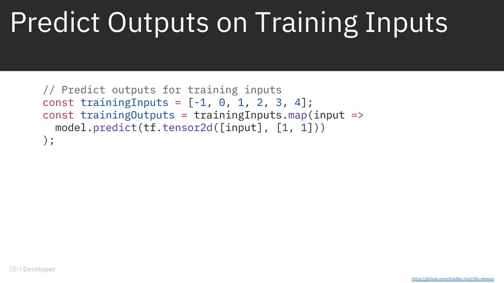 Predict Outputs on Training Inputs // Predict o...