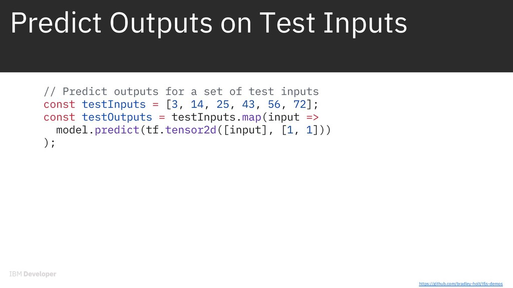 Predict Outputs on Test Inputs // Predict outpu...
