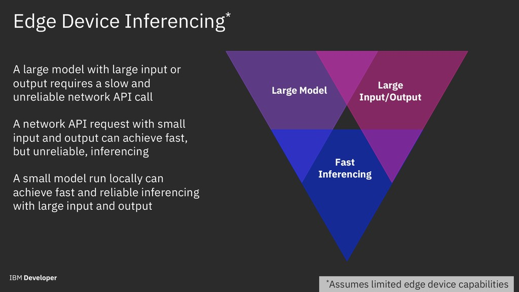 Edge Device Inferencing* A large model with lar...