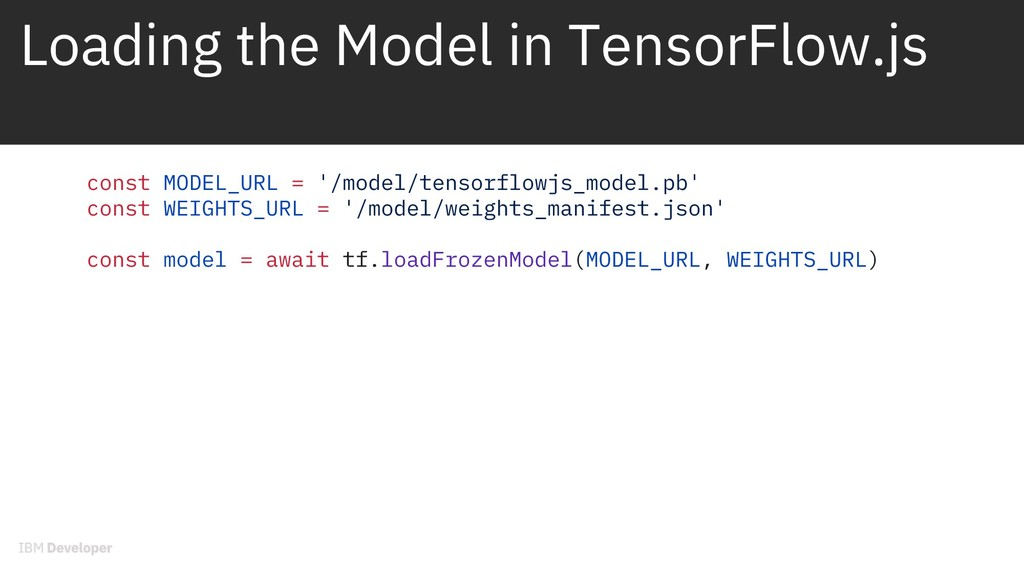 Loading the Model in TensorFlow.js const MODEL_...
