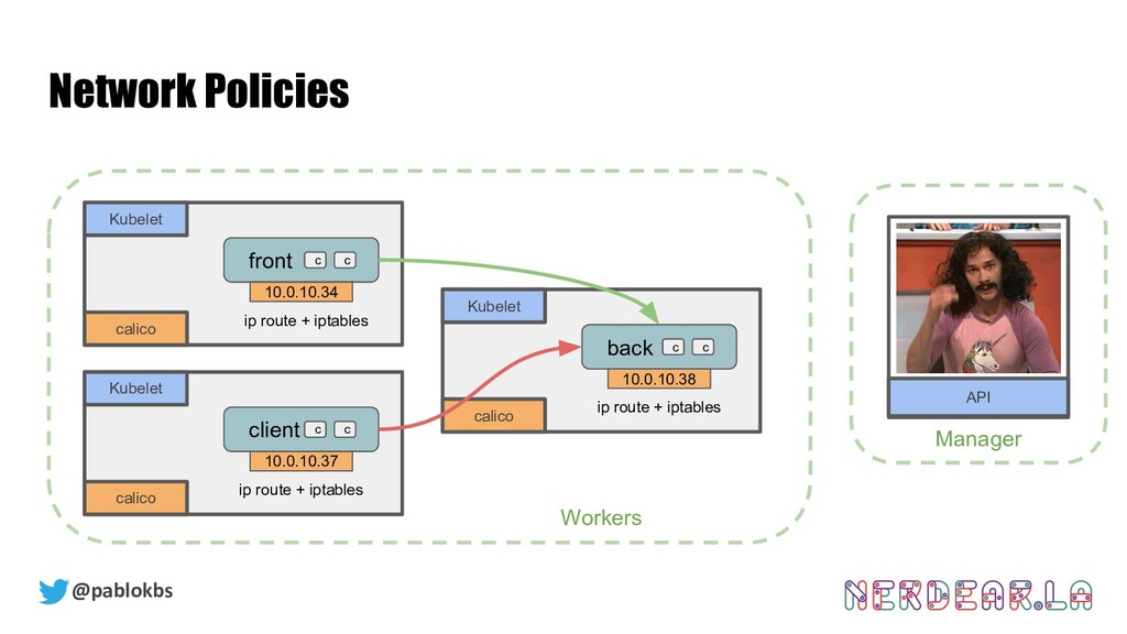 @pablokbs Network Policies Kubernetes Cluster S...