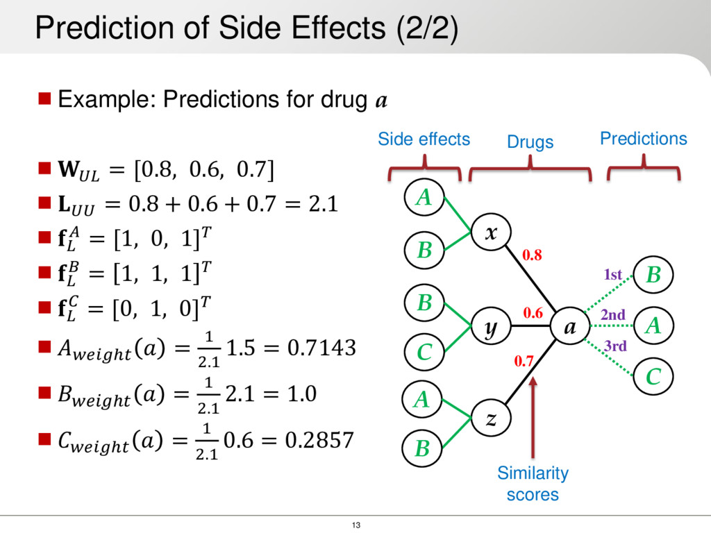 13 Example: Predictions for drug a  = [0.8, 0...