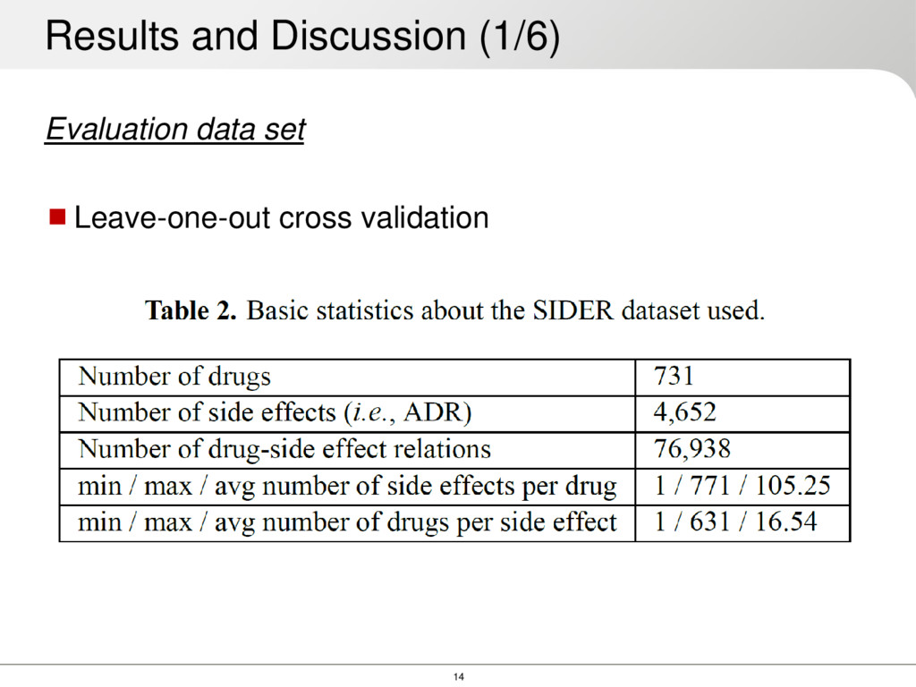 14 Evaluation data set Leave-one-out cross val...