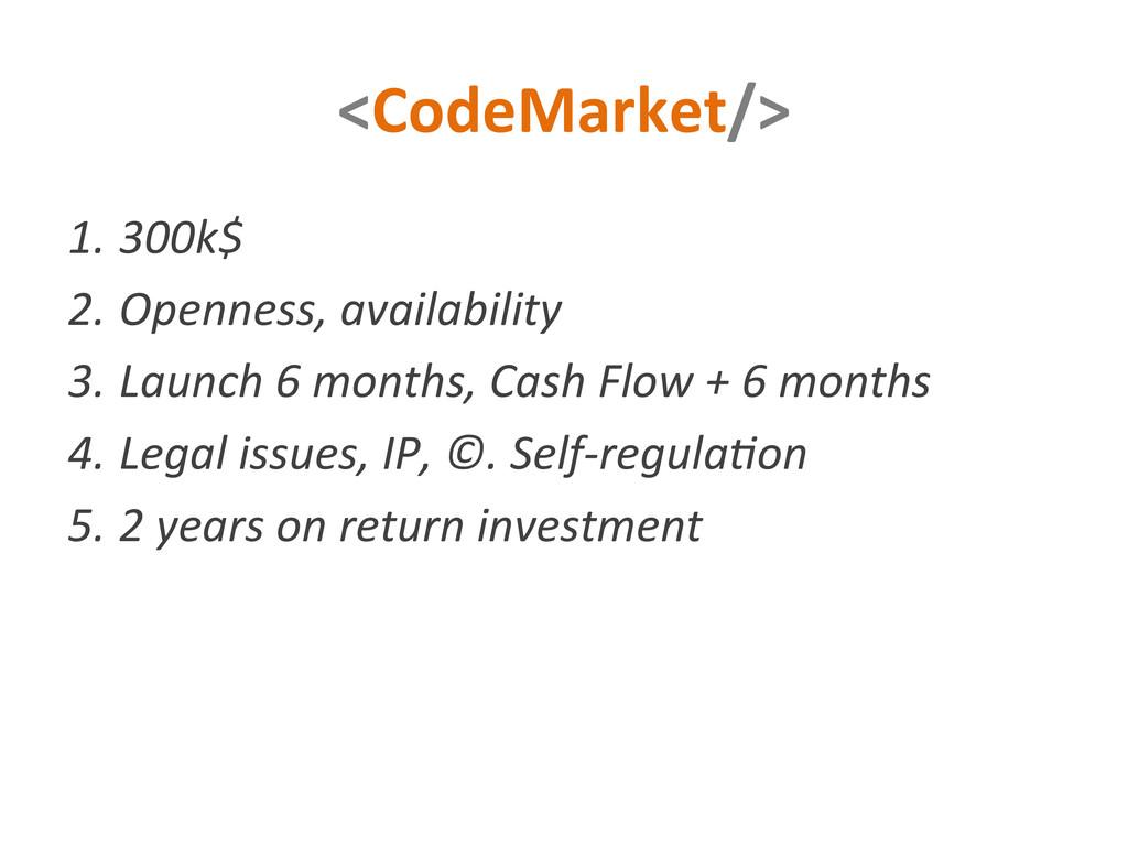 <CodeMarket/>  1.300k$  2.Openness, ...