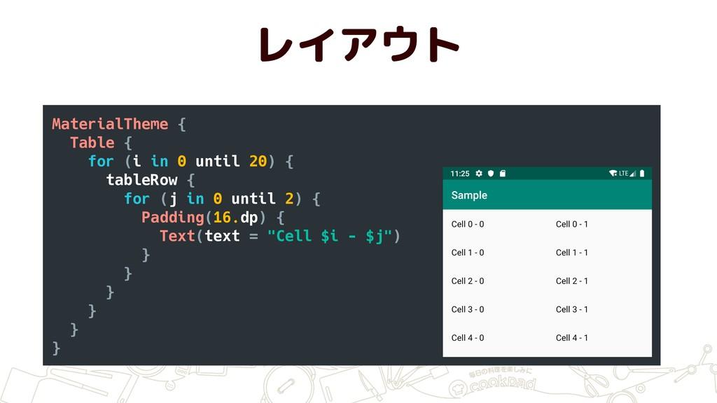 レイアウト MaterialTheme { Table { for (i in 0 until...