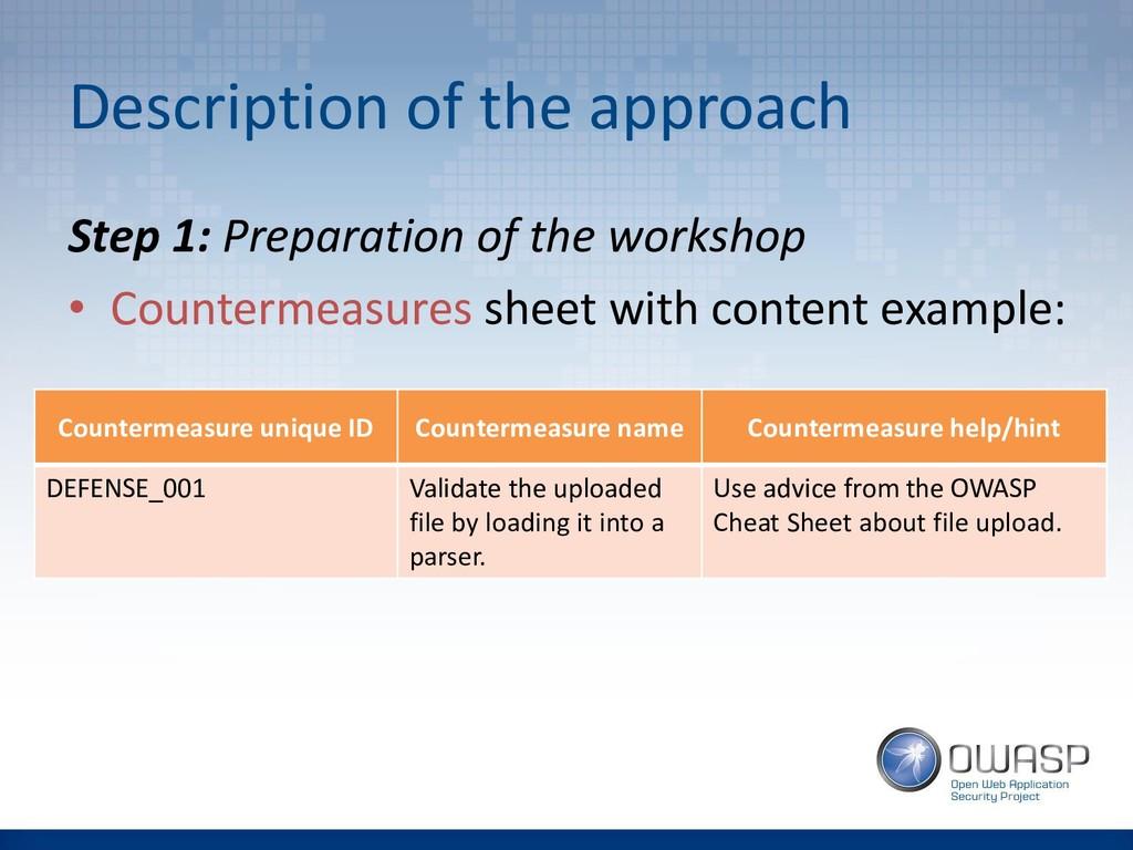 Description of the approach Step 1: Preparation...