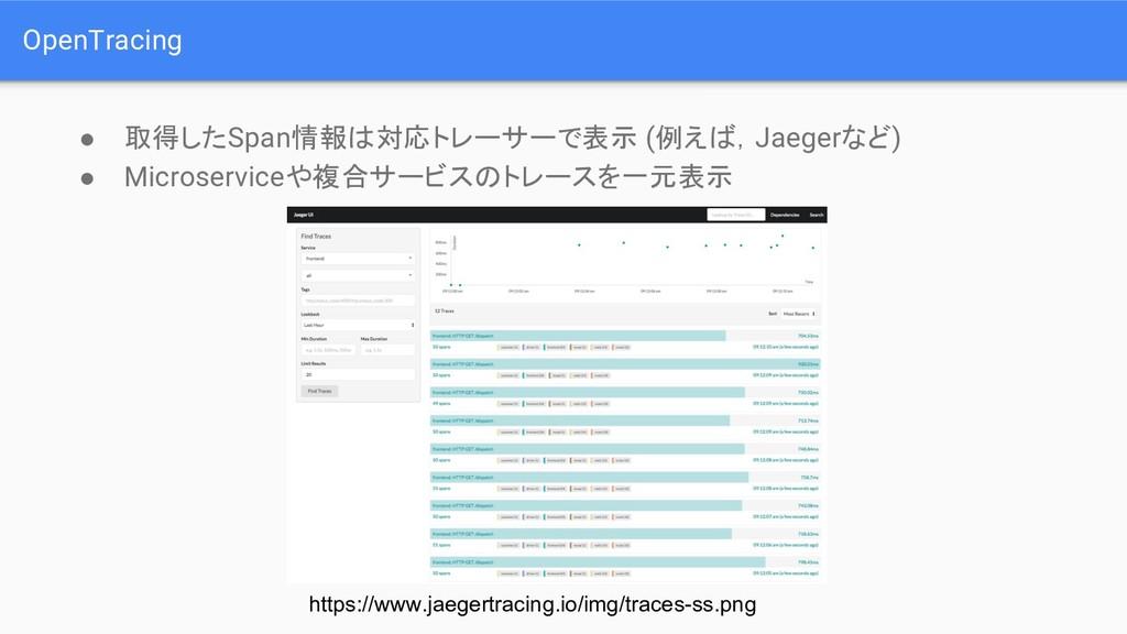 OpenTracing ● 取得したSpan情報は対応トレーサーで表示 (例えば,Jaeger...