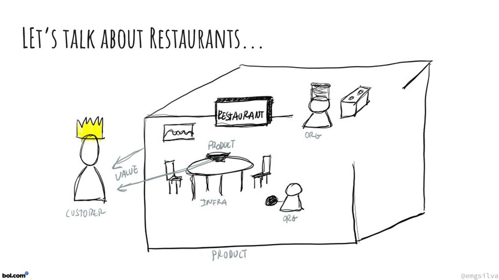@emgsilva @emgsilva LEt's talk about Restaurant...
