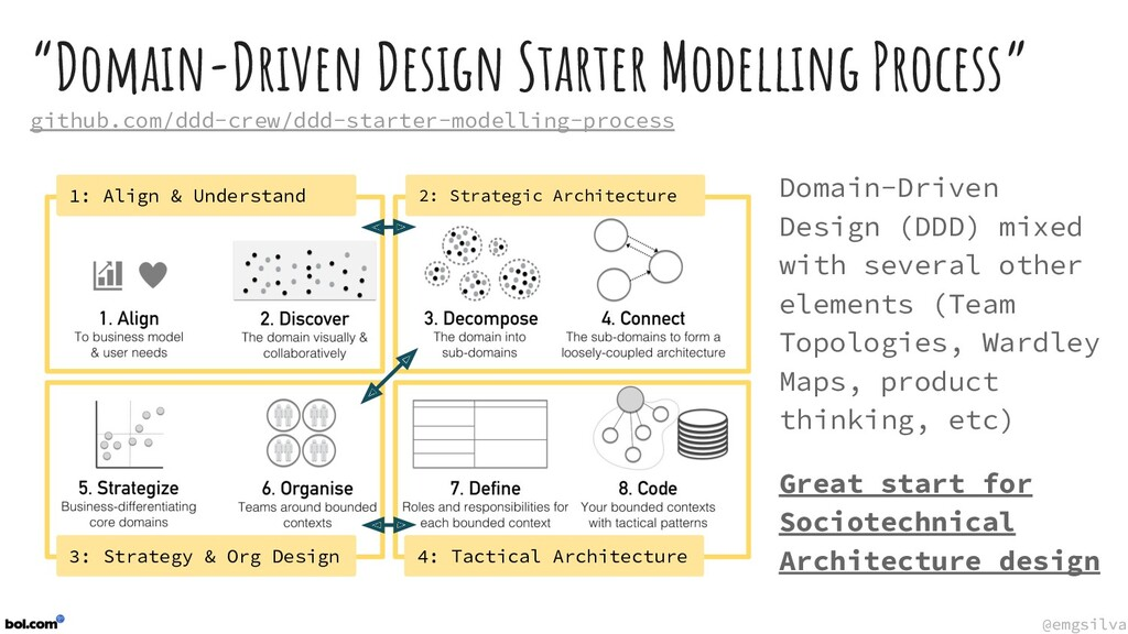 "@emgsilva @emgsilva ""Domain-Driven Design Start..."