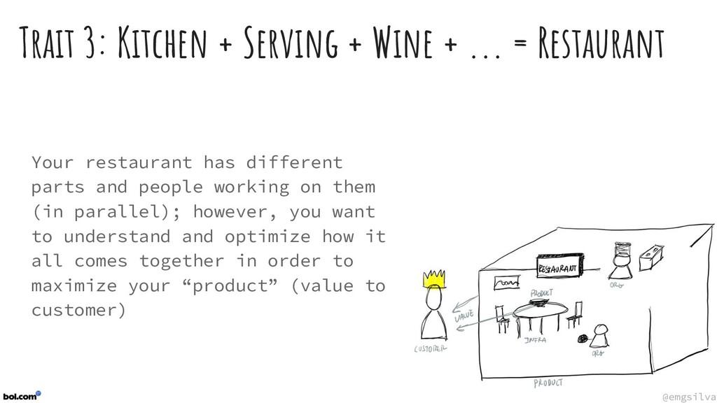 @emgsilva @emgsilva Trait 3: Kitchen + Serving ...