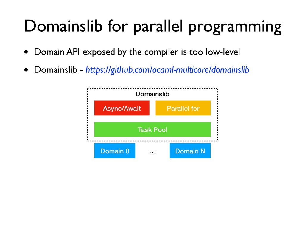 Domainslib for parallel programming • Domain AP...