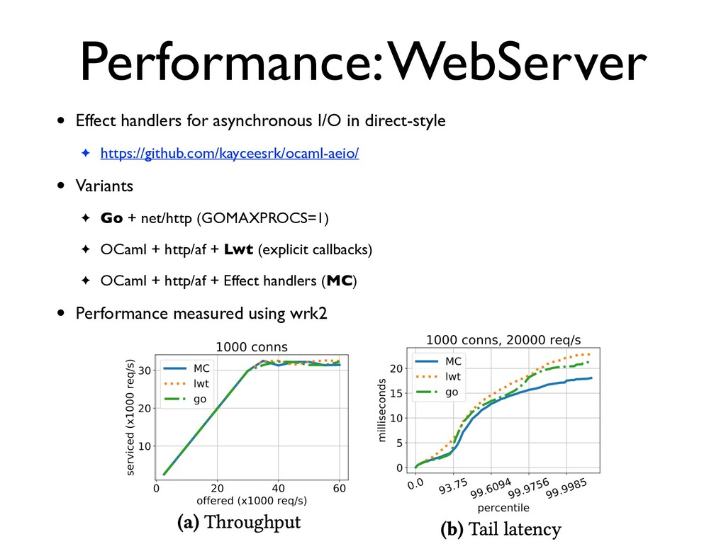 Performance: WebServer • Effect handlers for as...
