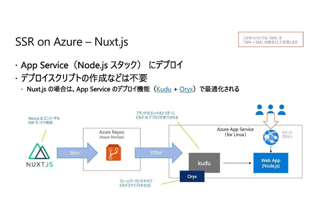 SSR on Azure – Nuxt.js Kudu Oryx Azure App Serv...