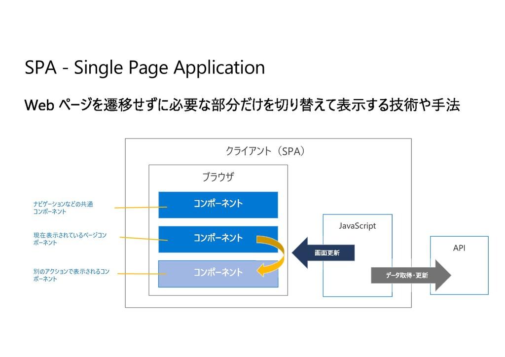 SPA - Single Page Application クライアント(SPA) ブラウザ ...