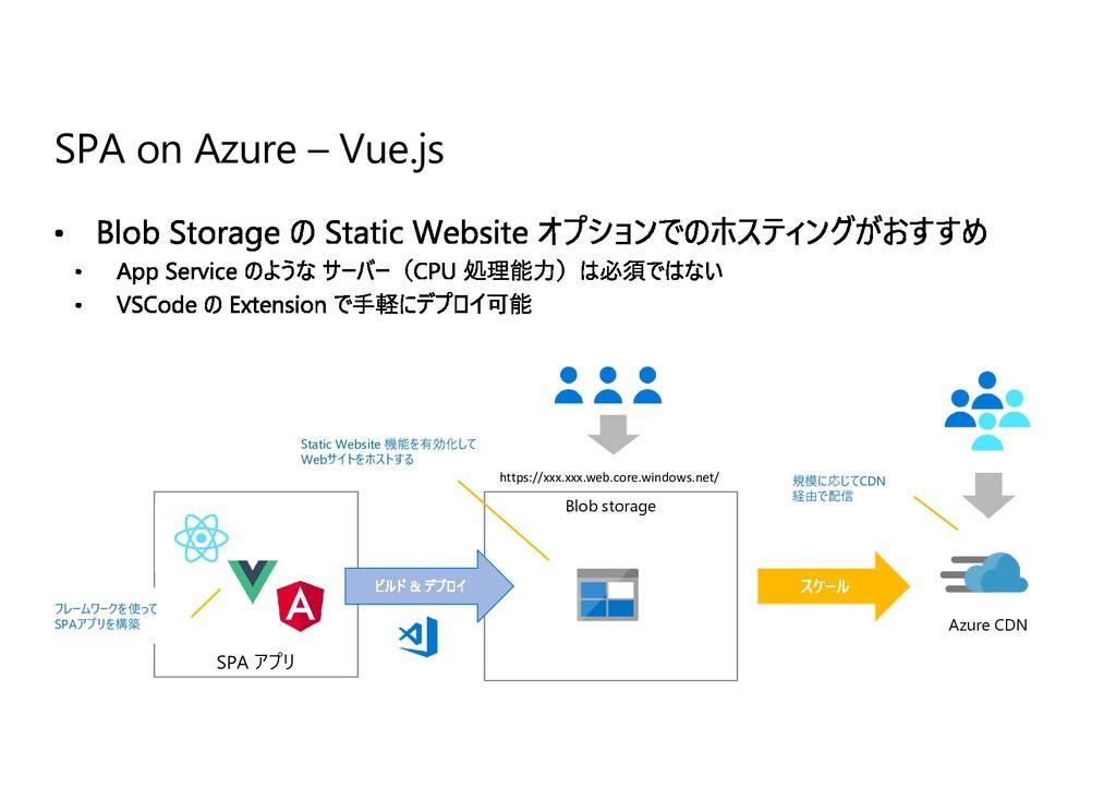 SPA on Azure – Vue.js Blob storage SPA アプリ Azur...