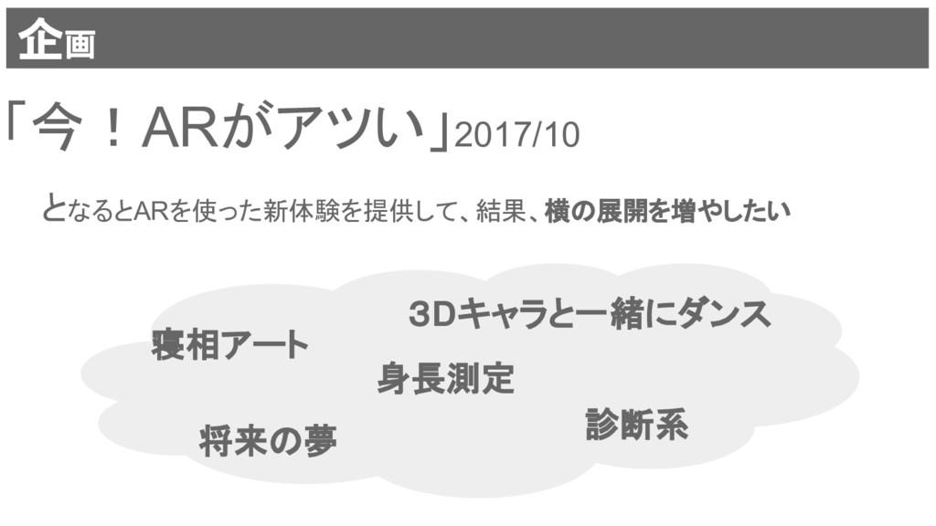 企画 「今!ARがアツい」2017/10 寝相アート 3Dキャラと一緒にダンス 将来の夢 身長...