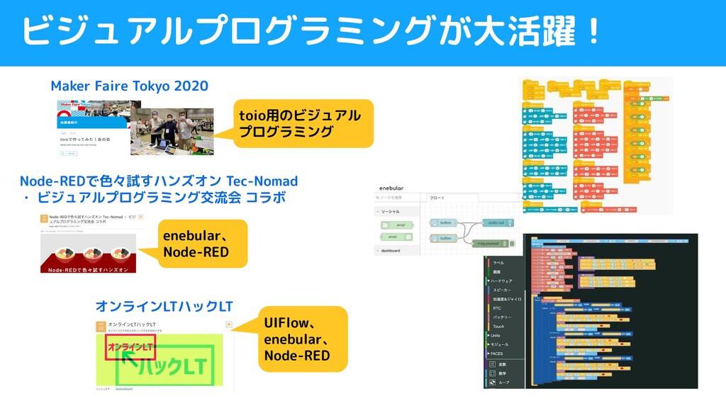 ビジュアルプログラミングが大活躍! Node-REDで色々試すハンズオン Tec-Nomad ...