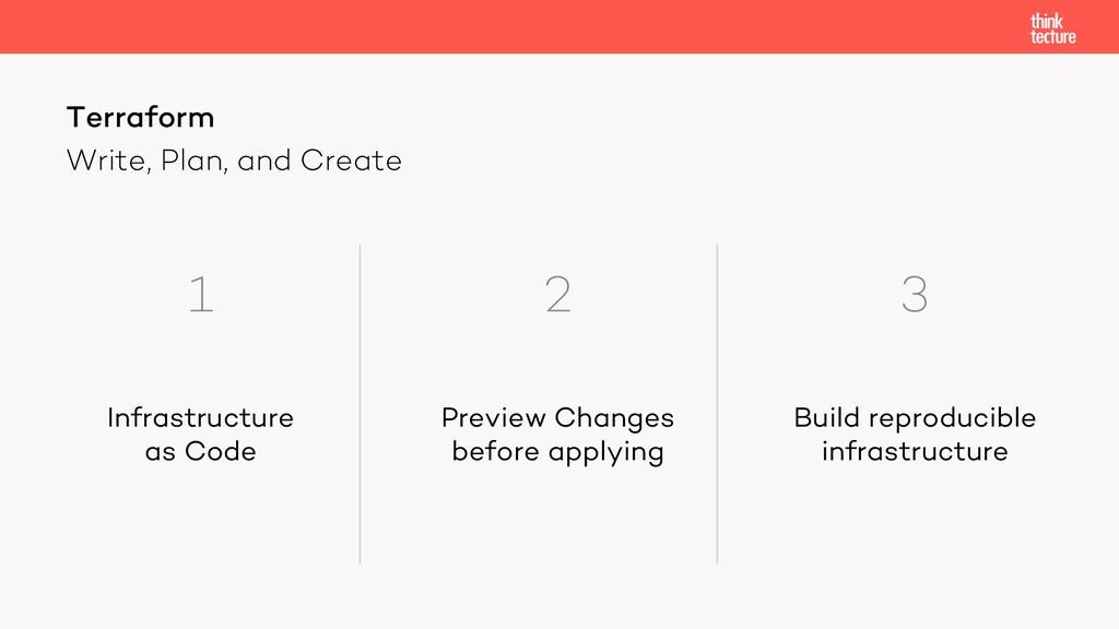 Terraform Write, Plan, and Create 1 Infrastruct...