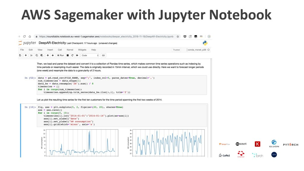 AWS Sagemaker with Jupyter Notebook
