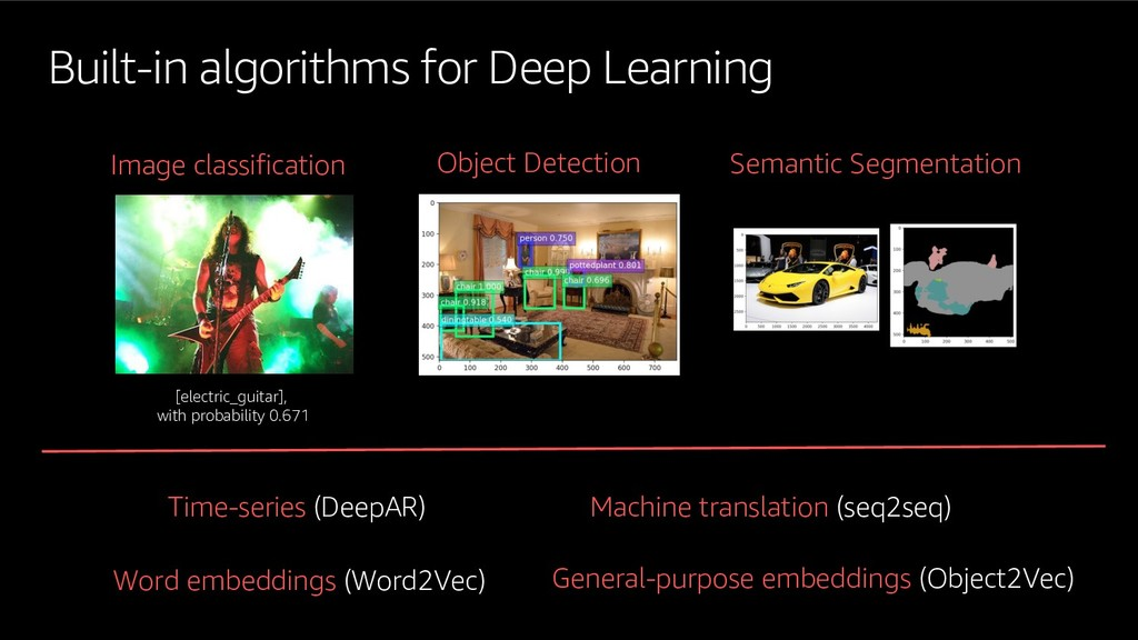 Built-in algorithms for Deep Learning [electric...