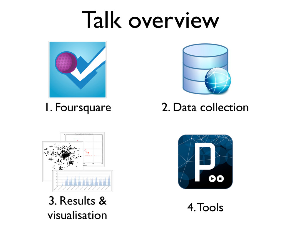 Talk overview 1. Foursquare 2. Data collection ...