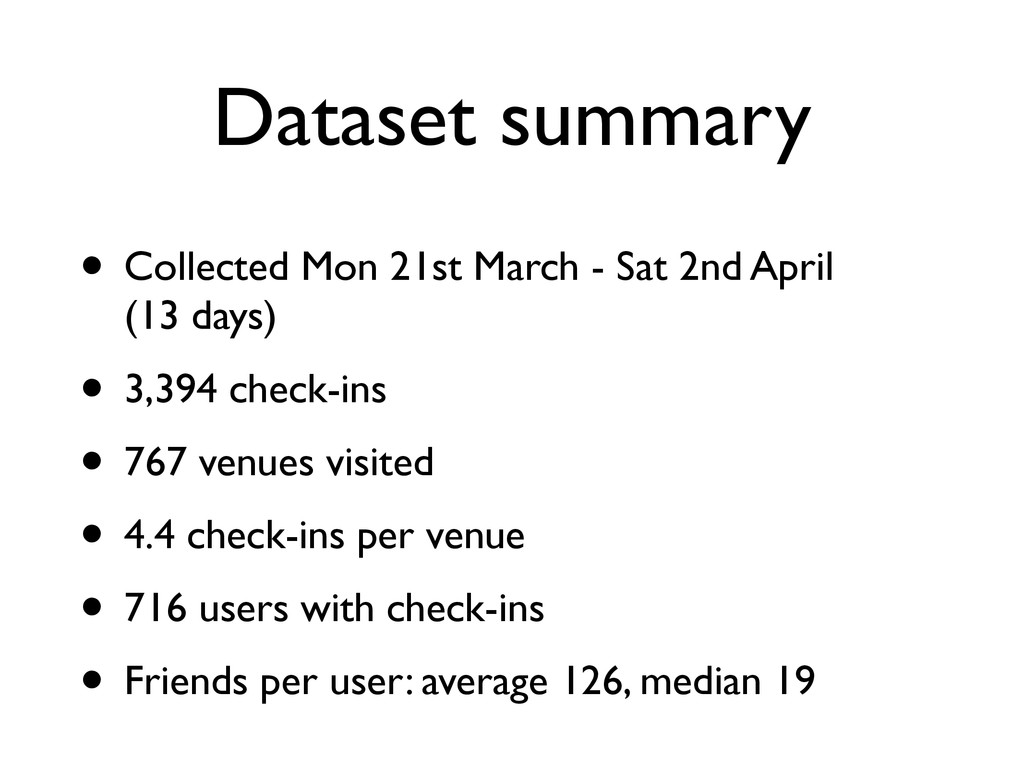 Dataset summary • Collected Mon 21st March - Sa...