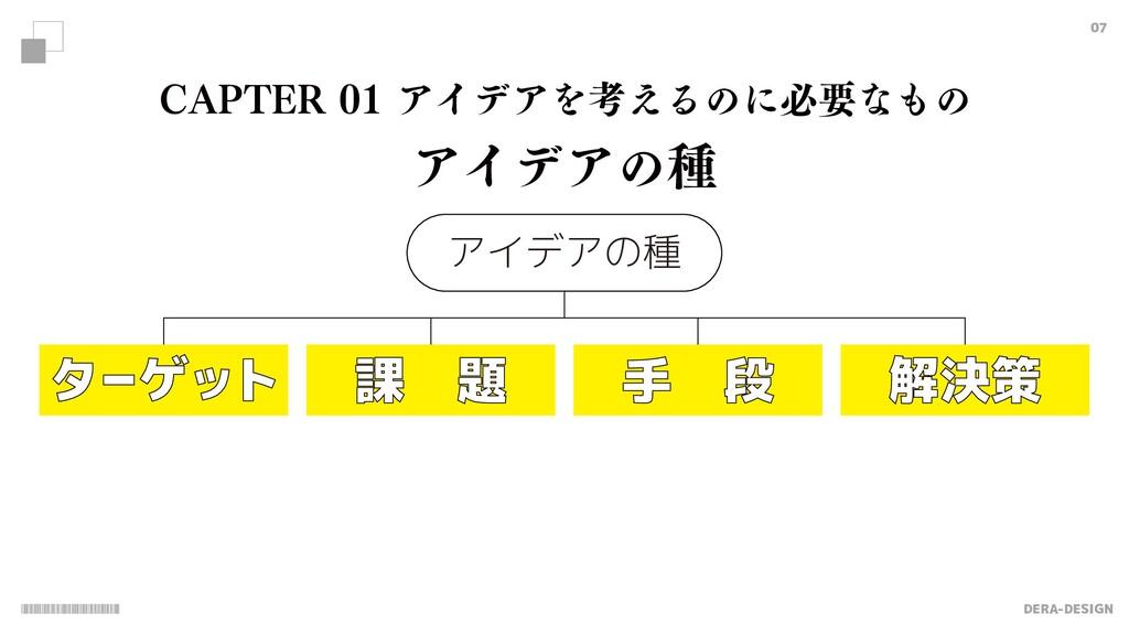 """DERA-DESIGN 07 アイデアの種 ターゲット 課 題 手 段 解決策 $""""15&3..."""