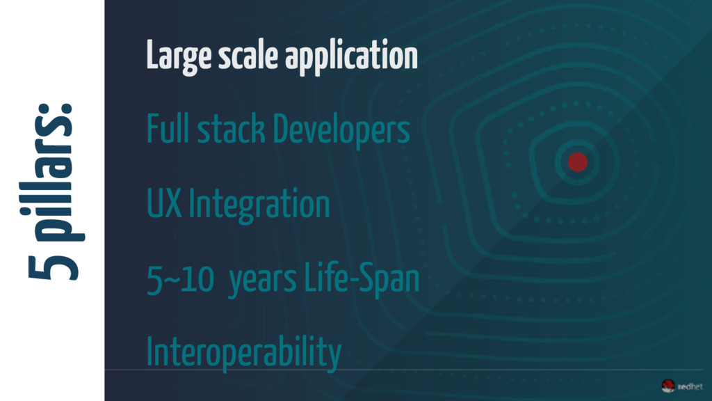 s 5 pillars: Large scale application Full stack...