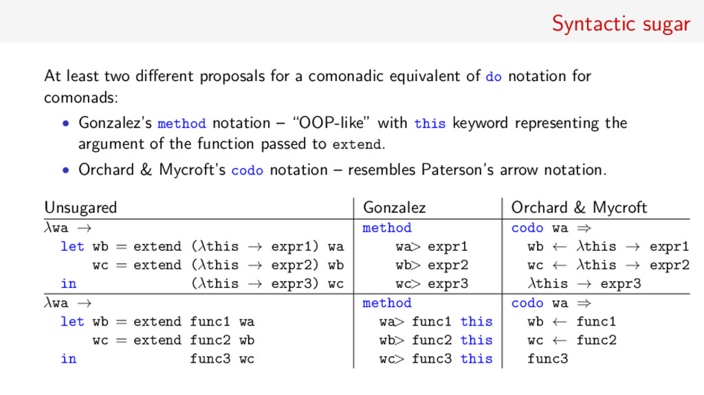 Syntactic sugar At least two different proposals...