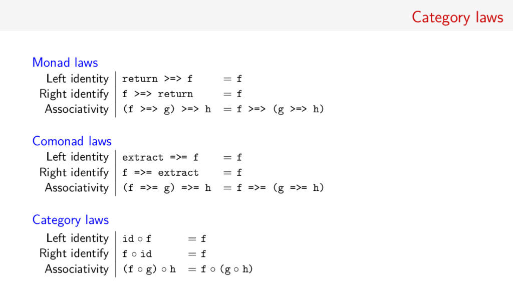 Category laws Monad laws Left identity return >...