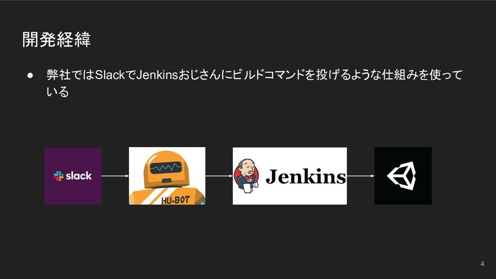 開発経緯 ● 弊社ではSlackでJenkinsおじさんにビルドコマンドを投げるような仕組みを...