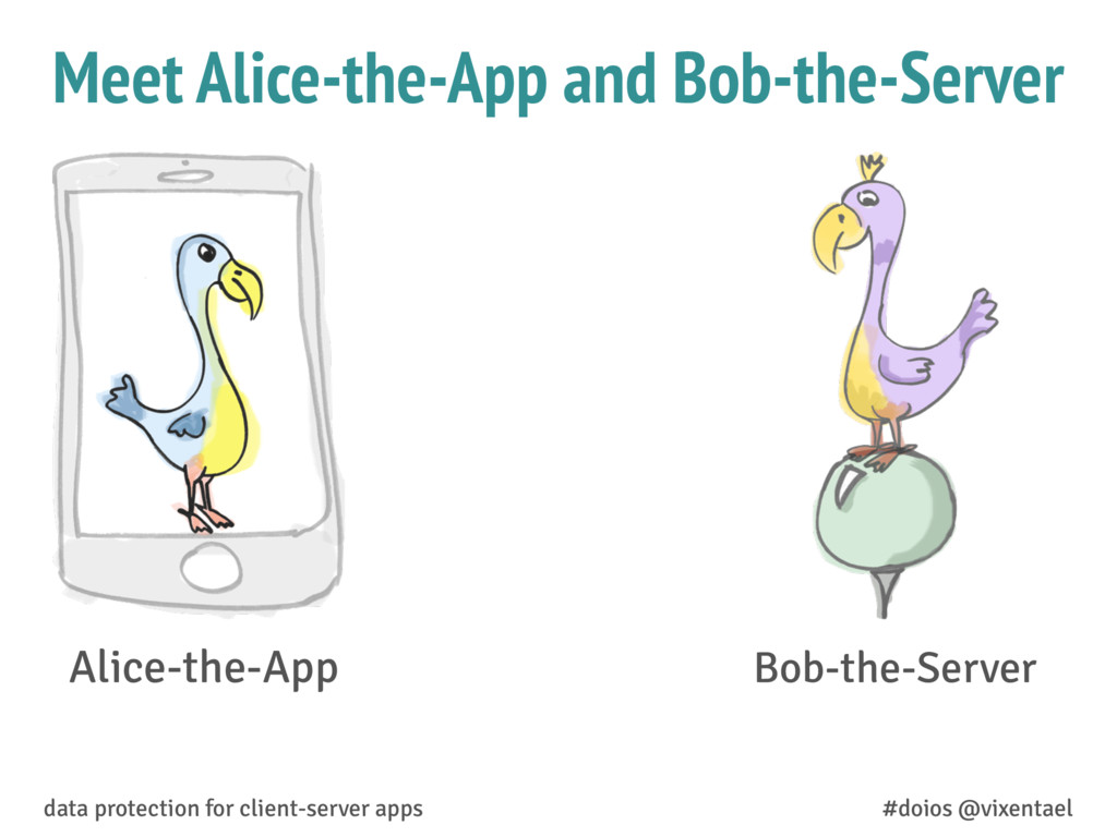 Meet Alice-the-App and Bob-the-Server Alice-the...