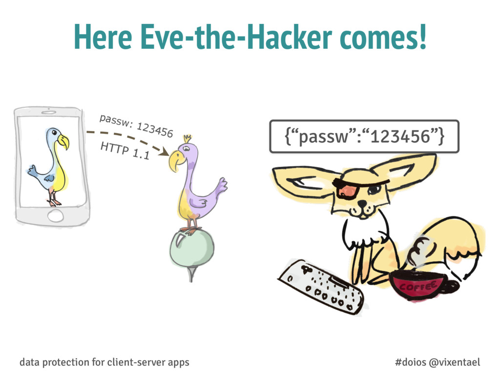 Here Eve-the-Hacker comes! passw: 123456 HTTP 1...