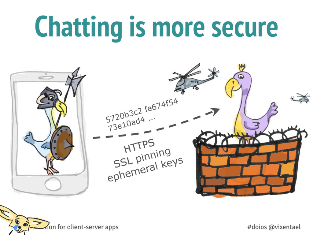 Chatting is more secure 5720b3c2 fe674f54 73e10...