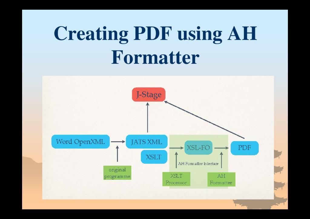 Creating PDF using AH Formatter