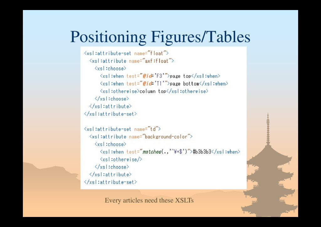 Positioning Figures/Tables Every articles need ...