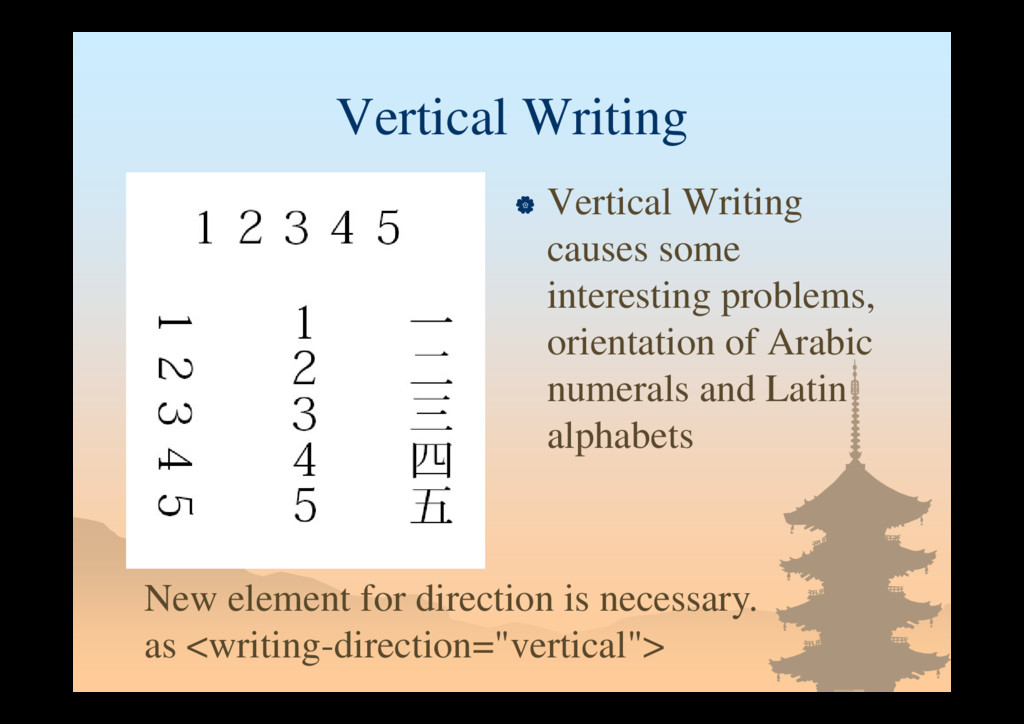 Vertical Writing  Vertical Writing causes some...