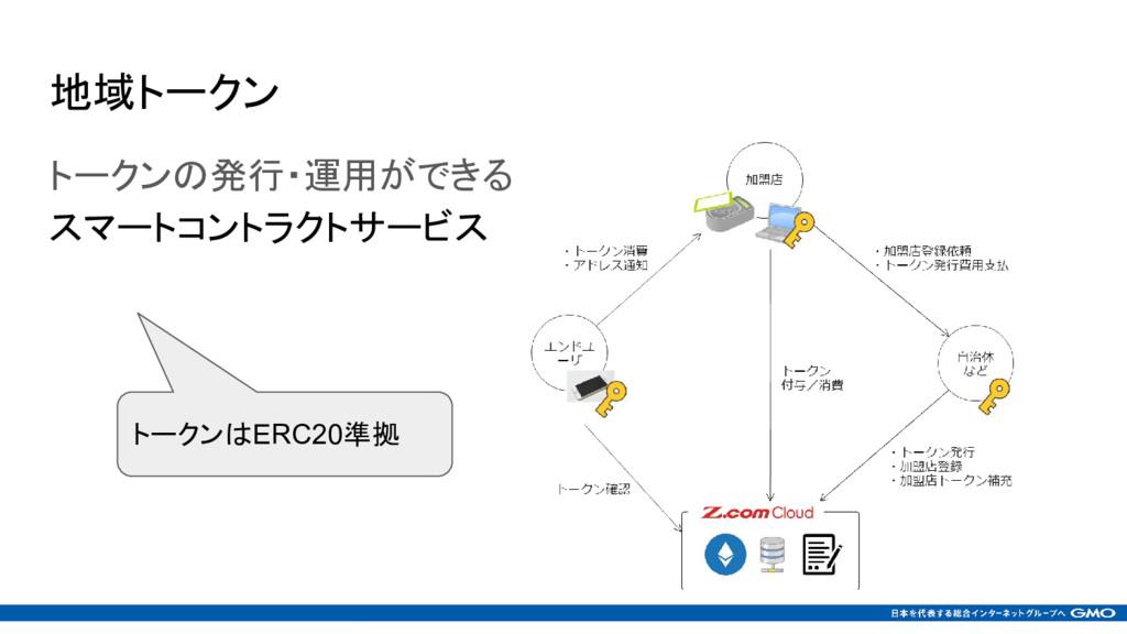 地域トークン トークンの発行・運用ができる スマートコントラクトサービス トークンはERC20...