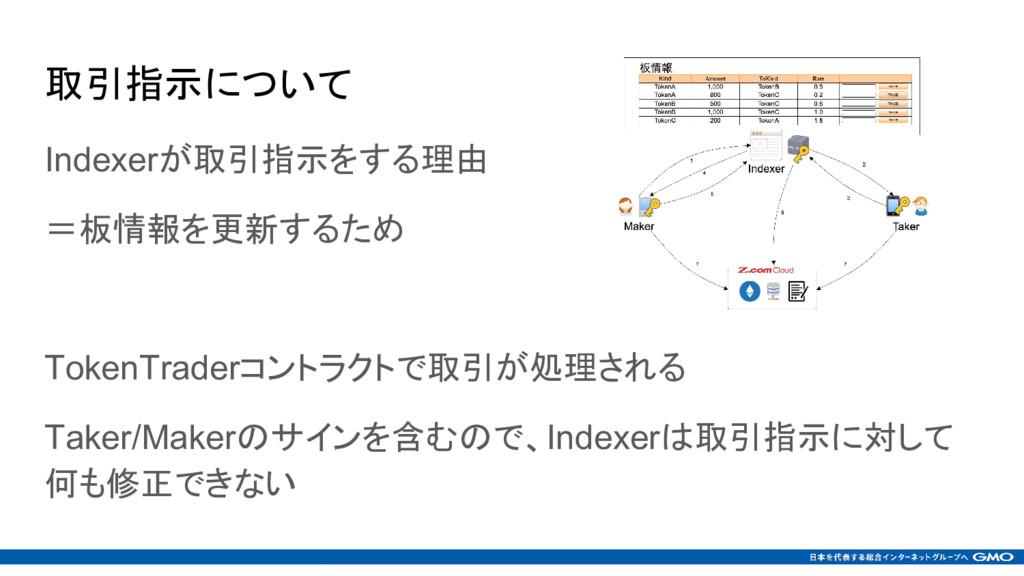 取引指示について Indexerが取引指示をする理由 =板情報を更新するため TokenTra...