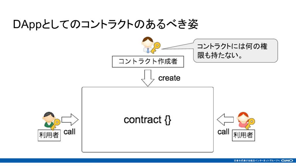 DAppとしてのコントラクトのあるべき姿 コントラクトには何の権 限も持たない。